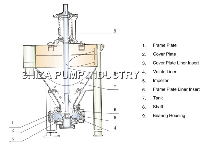 Full Model Centrifugal Slurry Froth Pump,Vertical Slurry Pump Abrasion Resistant