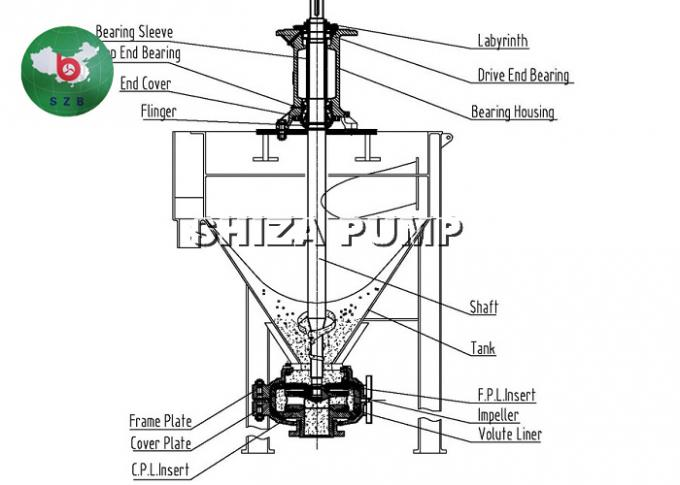 Centrifugal Foam Concentrate Transfer Pump For Grouting And Injection Mixing