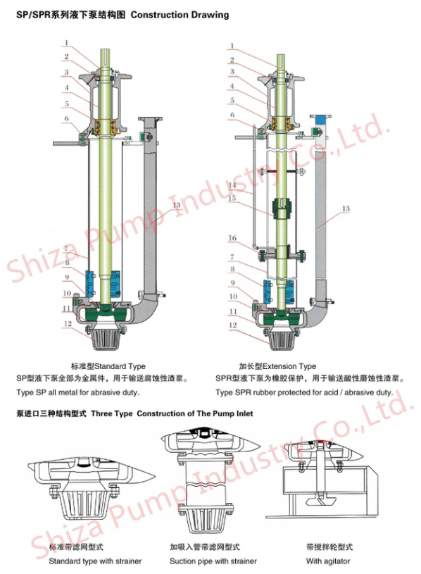 High Speed Drainage Vertical Sewage Pump With Unique Double Suction Impellers