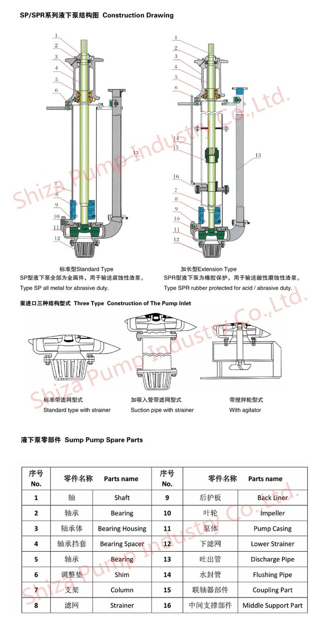 65QVL - SP Lengthen Submerged Sump Pump , Sand Pumping Vertical Slurry Pump