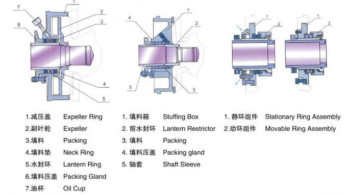 Eight Installation Positions 1 Inch Silt Soil / Solid Small Electric Slurry Pump