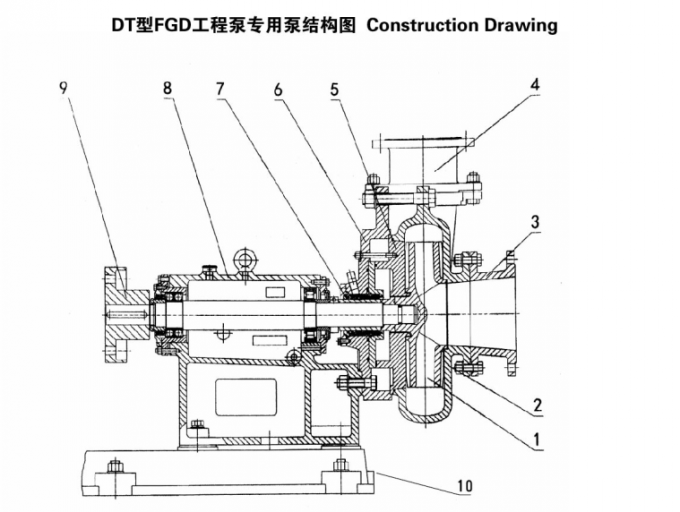 450DT-A70 HORIZONTAL SINGLE CASING SINGLE STAGE SINGLE SUCTION DESULFURIZATION PUMP